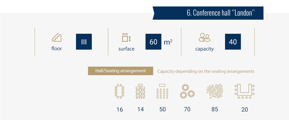 congress-centre-capacities-07